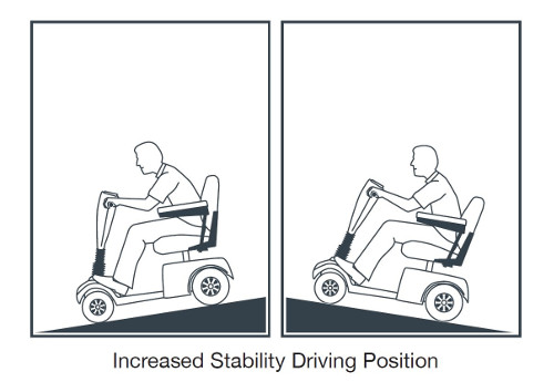 Mobility Scooter Position 500